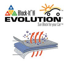 Block-It Fabric Evolution