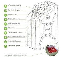 Jerry Can diagram